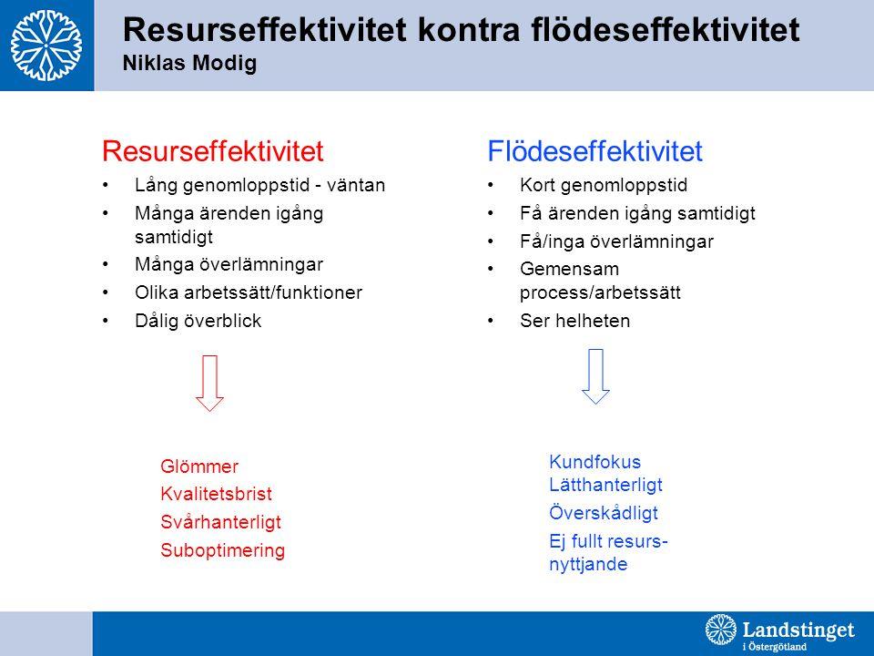 Resurseffektivitet kontra flödeseffektivitet Niklas Modig Resurseffektivitet Lång genomloppstid - väntan Många ärenden igång samtidigt Många överlämni