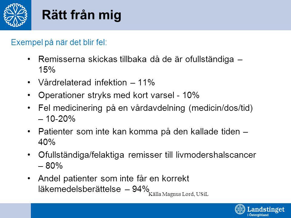 Remisserna skickas tillbaka då de är ofullständiga – 15% Vårdrelaterad infektion – 11% Operationer stryks med kort varsel - 10% Fel medicinering på en vårdavdelning (medicin/dos/tid) – 10-20% Patienter som inte kan komma på den kallade tiden – 40% Ofullständiga/felaktiga remisser till livmodershalscancer – 80% Andel patienter som inte får en korrekt läkemedelsberättelse – 94% Källa Magnus Lord, USiL Rätt från mig Exempel på när det blir fel:
