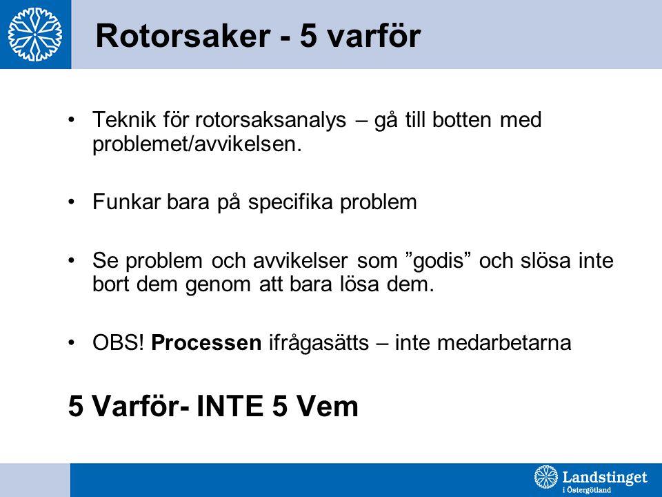 Rotorsaker - 5 varför Teknik för rotorsaksanalys – gå till botten med problemet/avvikelsen. Funkar bara på specifika problem Se problem och avvikelser