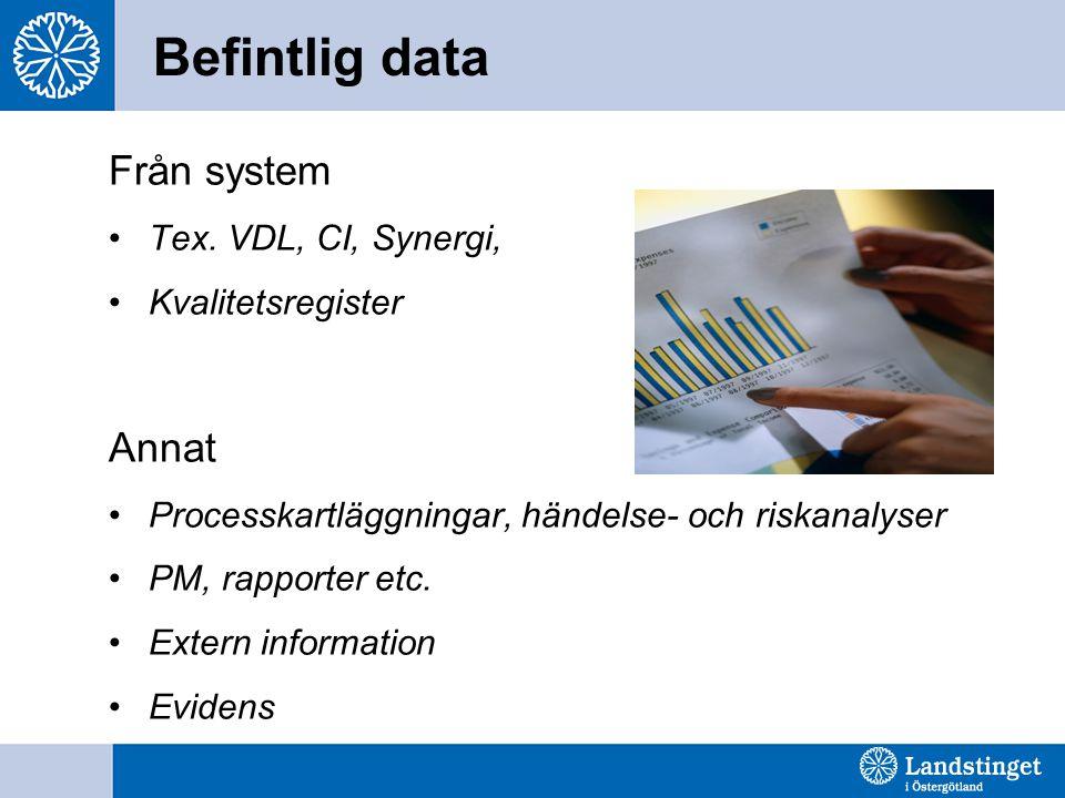 Befintlig data Från system Tex. VDL, CI, Synergi, Kvalitetsregister Annat Processkartläggningar, händelse- och riskanalyser PM, rapporter etc. Extern