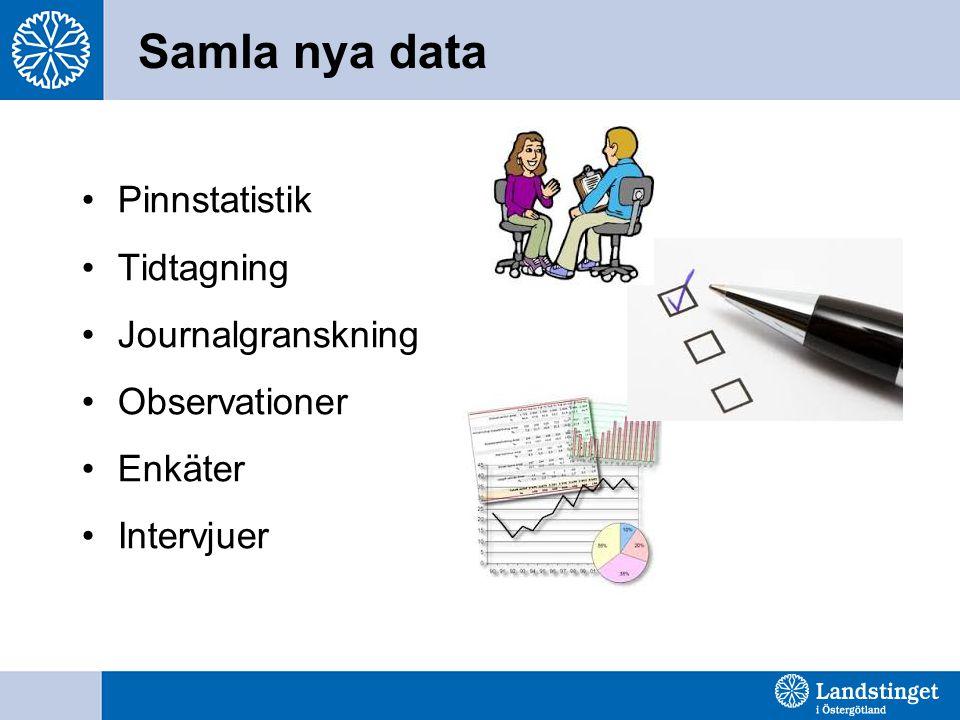 Samla nya data Pinnstatistik Tidtagning Journalgranskning Observationer Enkäter Intervjuer