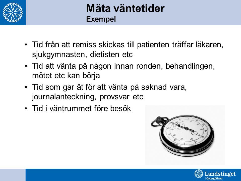 Mäta väntetider Exempel Tid från att remiss skickas till patienten träffar läkaren, sjukgymnasten, dietisten etc Tid att vänta på någon innan ronden,