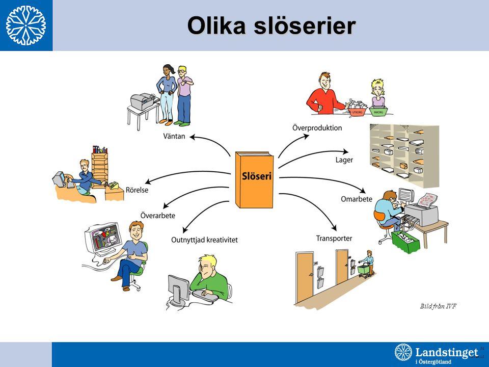 12-Jan-15 58 Olika slöserier Bild från IVF