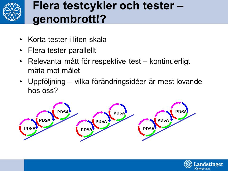 Flera testcykler och tester – genombrott!? Korta tester i liten skala Flera tester parallellt Relevanta mått för respektive test – kontinuerligt mäta