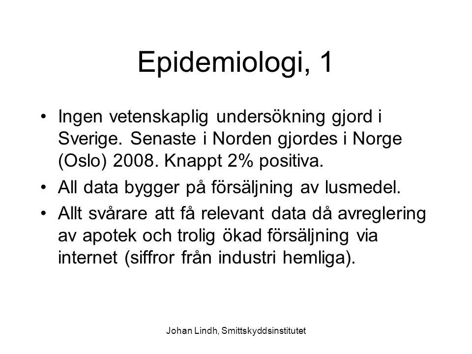 Epidemiologi, 1 Ingen vetenskaplig undersökning gjord i Sverige. Senaste i Norden gjordes i Norge (Oslo) 2008. Knappt 2% positiva. All data bygger på