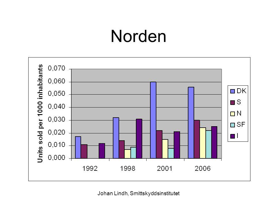 Johan Lindh, Smittskyddsinstitutet Norden