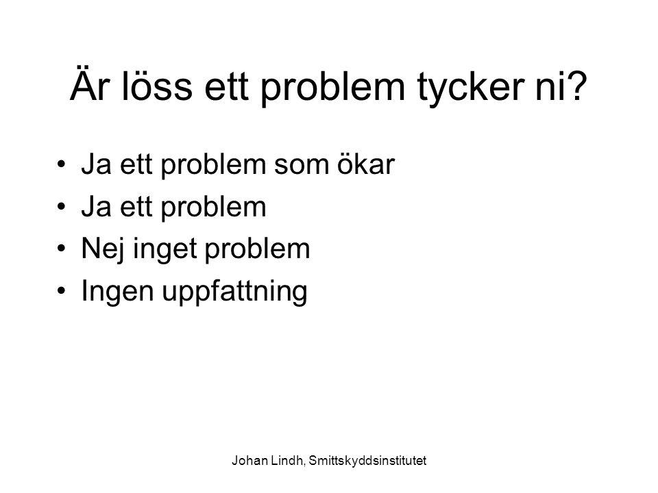 Johan Lindh, Smittskyddsinstitutet Är löss ett problem tycker ni? Ja ett problem som ökar Ja ett problem Nej inget problem Ingen uppfattning