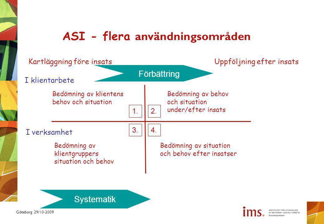 Göteborg 29/10-2009 Bedömning av klientens behov och situation Kartläggning före insats Bedömning av behov och situation under/efter insats Bedömning
