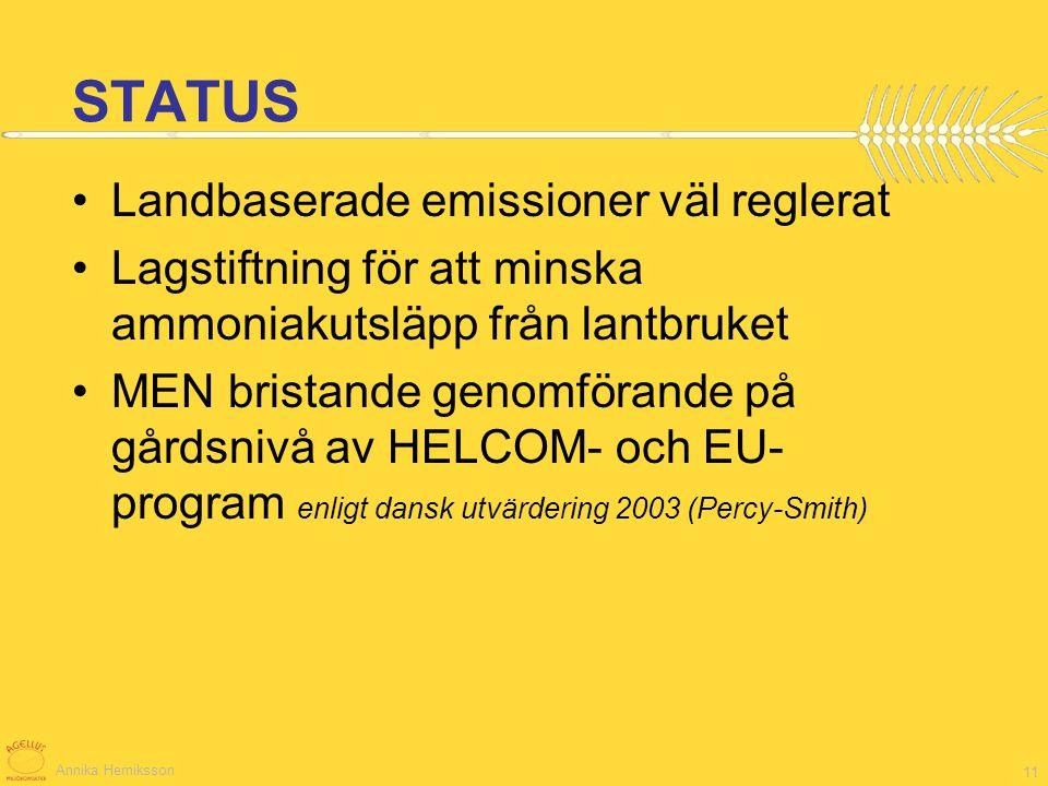 Annika Herniksson 11 STATUS Landbaserade emissioner väl reglerat Lagstiftning för att minska ammoniakutsläpp från lantbruket MEN bristande genomförand