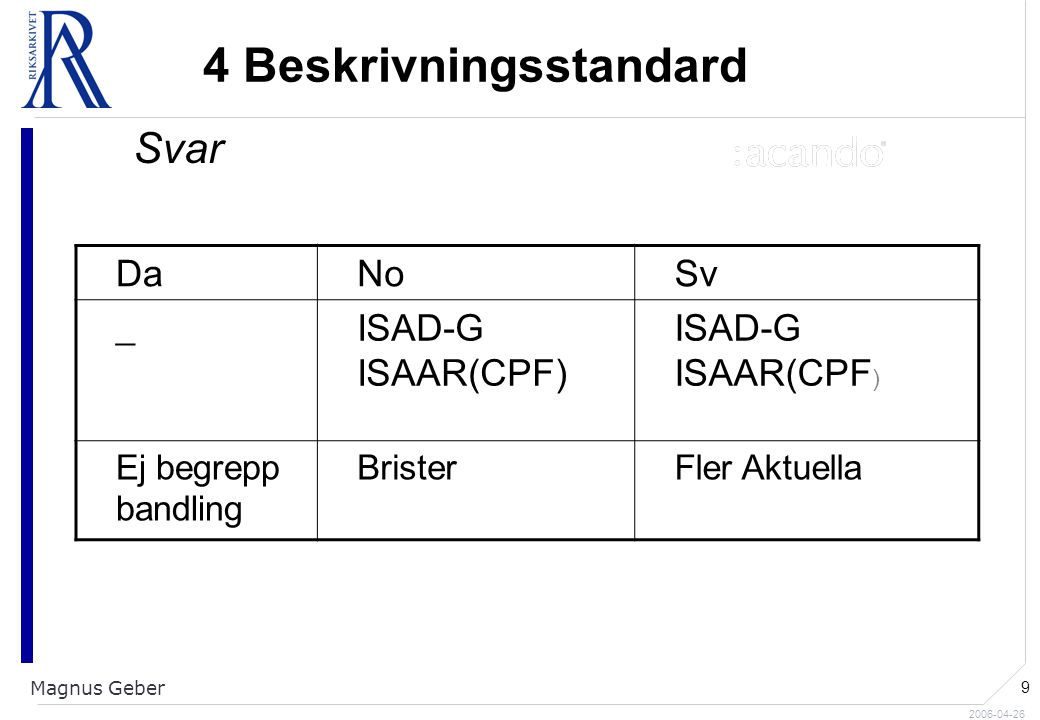 2006-04-26 Magnus Geber 9 4 Beskrivningsstandard Svar DaNoSv _ ISAD-G ISAAR(CPF) ISAD-G ISAAR(CPF ) Ej begrepp bandling BristerFler Aktuella