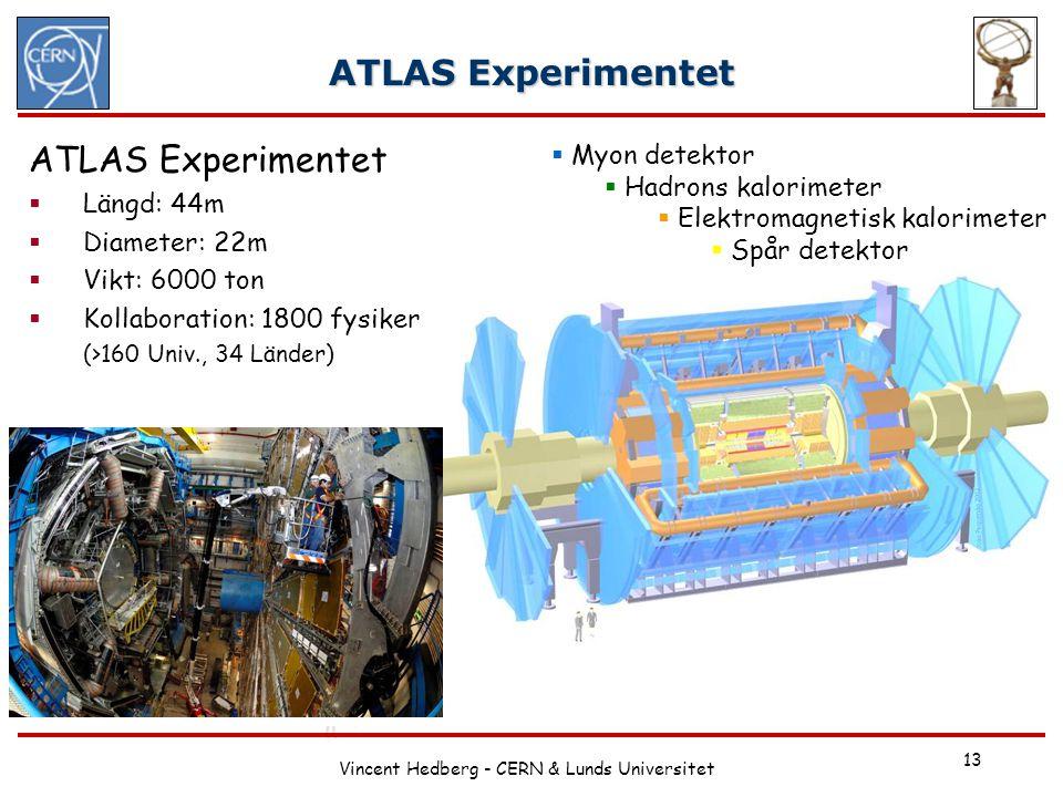 Vincent Hedberg - CERN & Lunds Universitet 13 ATLAS Experimentet  Längd: 44m  Diameter: 22m  Vikt: 6000 ton  Kollaboration: 1800 fysiker (>160 Uni