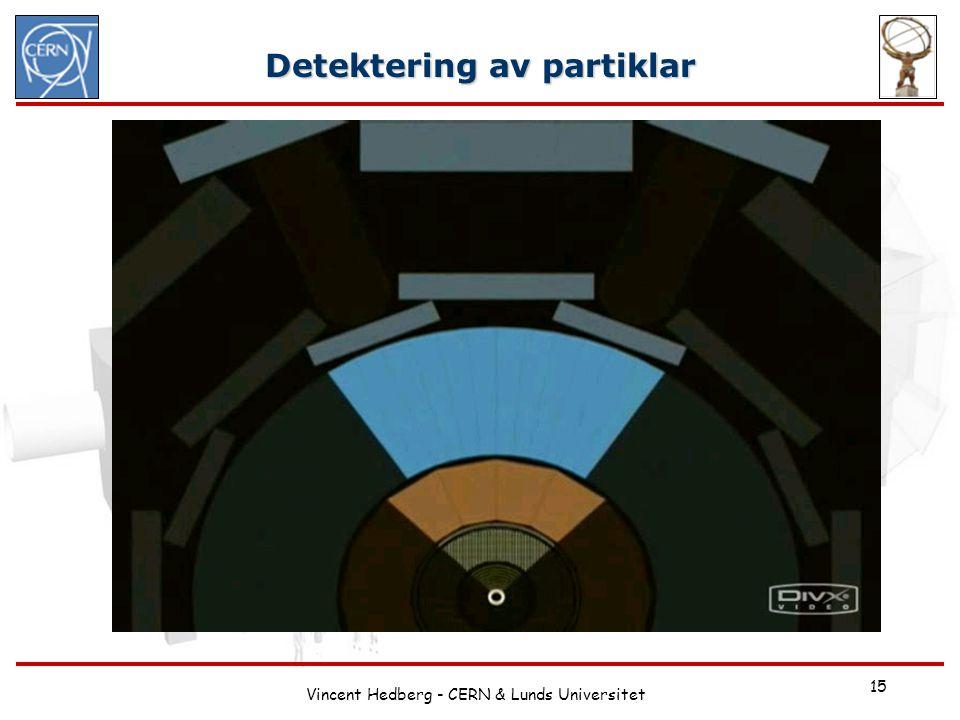 Vincent Hedberg - CERN & Lunds Universitet 15 Detektering av partiklar