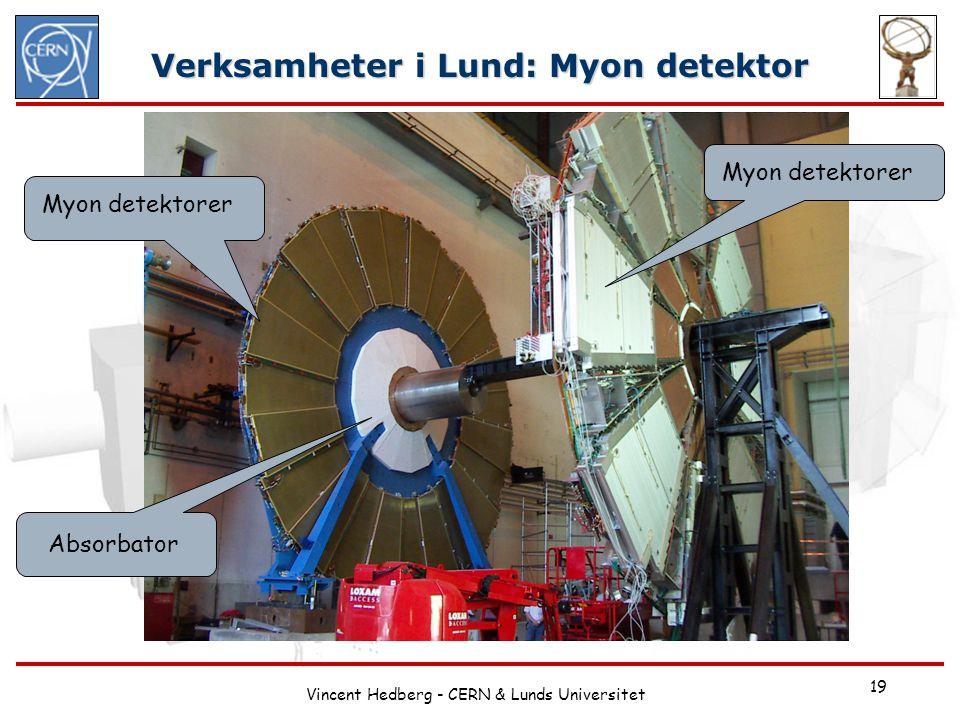 Vincent Hedberg - CERN & Lunds Universitet 19 Verksamheter i Lund: Myon detektor Myon detektorer Absorbator Myon detektorer
