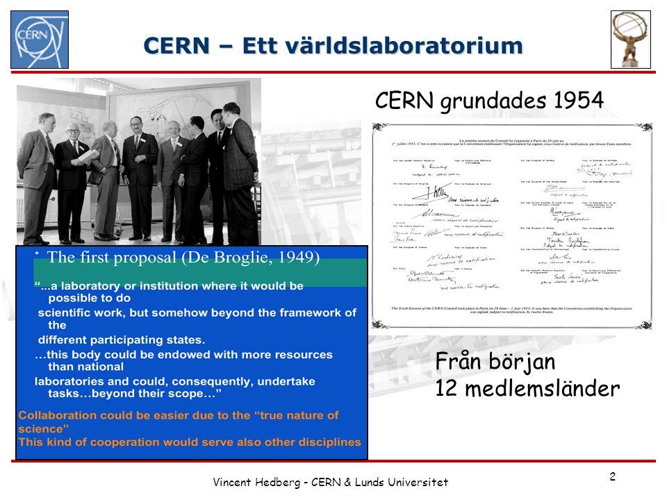 Vincent Hedberg - CERN & Lunds Universitet 2 CERN – Ett världslaboratorium Från början 12 medlemsländer CERN grundades 1954