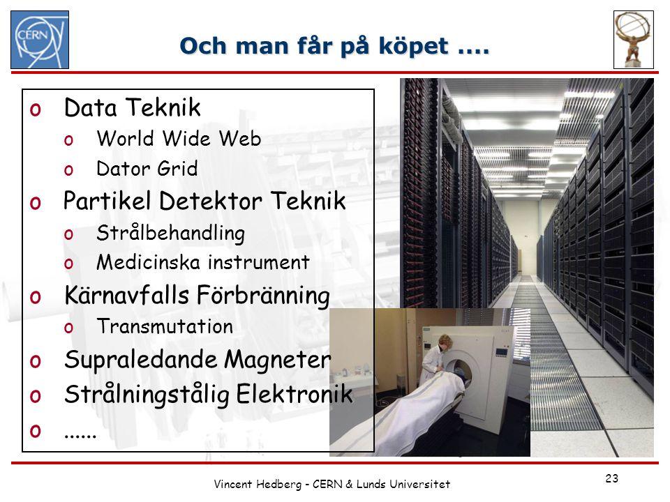 Vincent Hedberg - CERN & Lunds Universitet 23 Och man får på köpet.... oData Teknik oWorld Wide Web oDator Grid oPartikel Detektor Teknik oStrålbehand