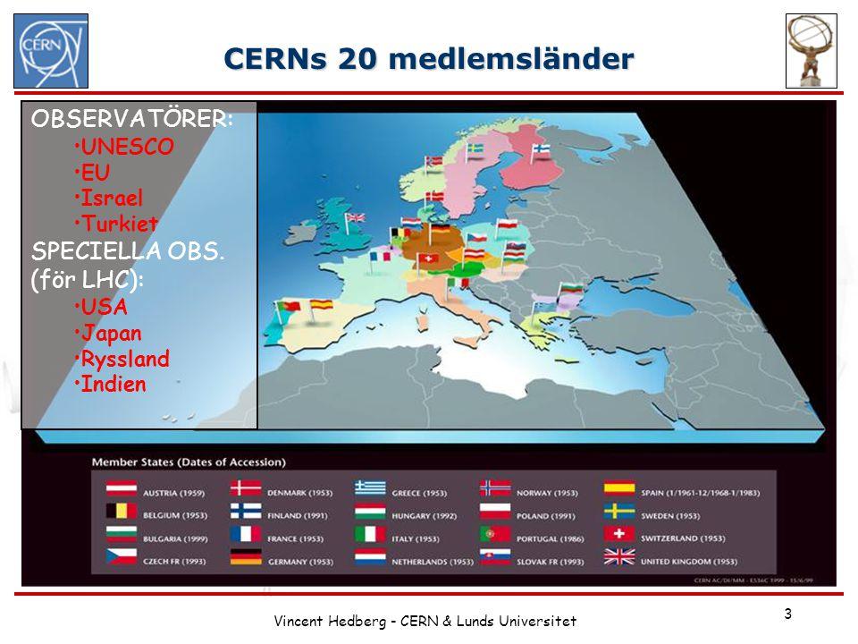 Vincent Hedberg - CERN & Lunds Universitet 3 CERNs 20 medlemsländer OBSERVATÖRER: UNESCO EU Israel Turkiet SPECIELLA OBS. (för LHC): USA Japan Rysslan