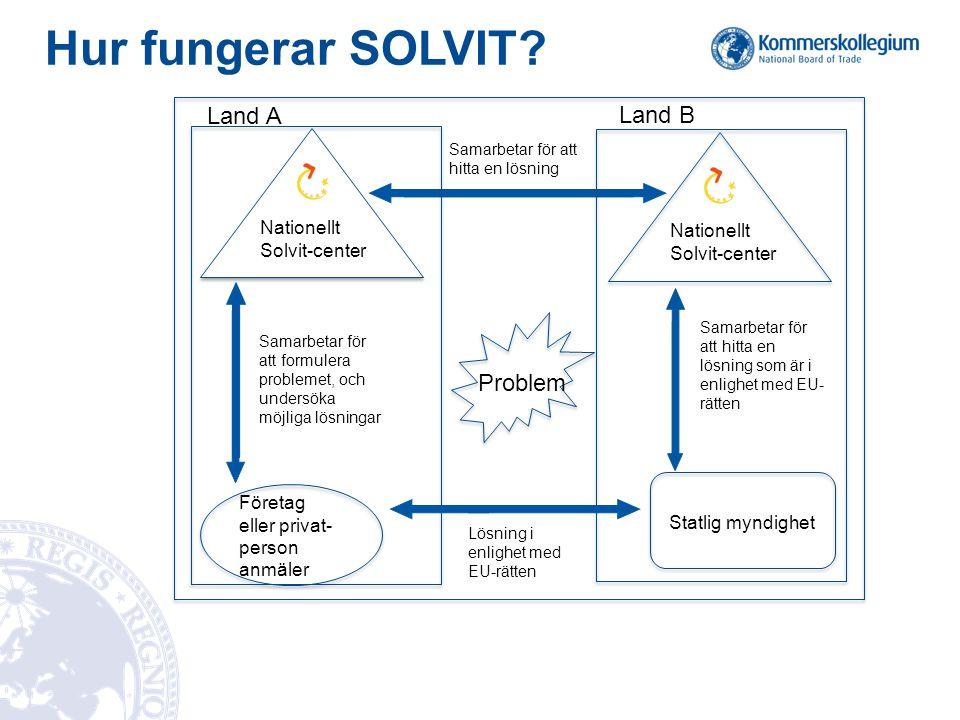 Hur fungerar SOLVIT? Samarbetar för att hitta en lösning Lösning i enlighet med EU-rätten Problem Nationellt Solvit-center Land A Land B Företag eller