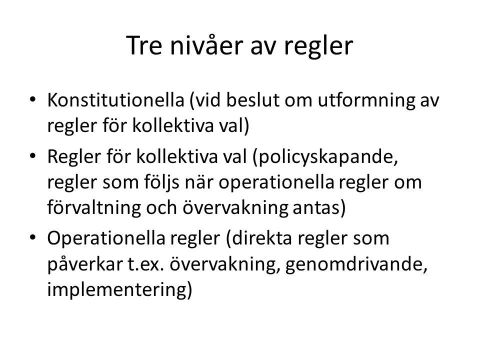 Tre nivåer av regler Konstitutionella (vid beslut om utformning av regler för kollektiva val) Regler för kollektiva val (policyskapande, regler som fö