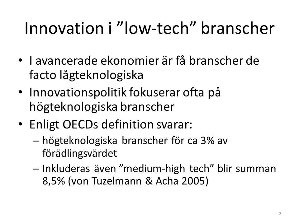 Innovation i low-tech branscher I avancerade ekonomier är få branscher de facto lågteknologiska Innovationspolitik fokuserar ofta på högteknologiska branscher Enligt OECDs definition svarar: – högteknologiska branscher för ca 3% av förädlingsvärdet – Inkluderas även medium-high tech blir summan 8,5% (von Tuzelmann & Acha 2005) 2