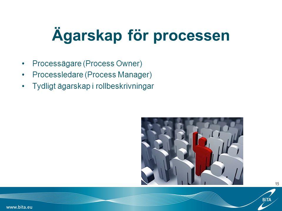 Ägarskap för processen Processägare (Process Owner) Processledare (Process Manager) Tydligt ägarskap i rollbeskrivningar 15