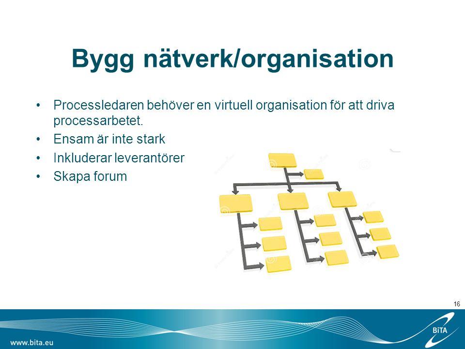 Bygg nätverk/organisation Processledaren behöver en virtuell organisation för att driva processarbetet. Ensam är inte stark Inkluderar leverantörer Sk