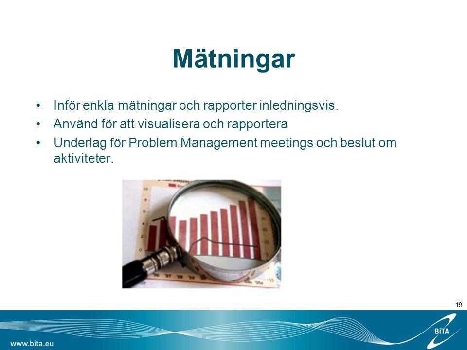 Mätningar Inför enkla mätningar och rapporter inledningsvis. Använd för att visualisera och rapportera Underlag för Problem Management meetings och be