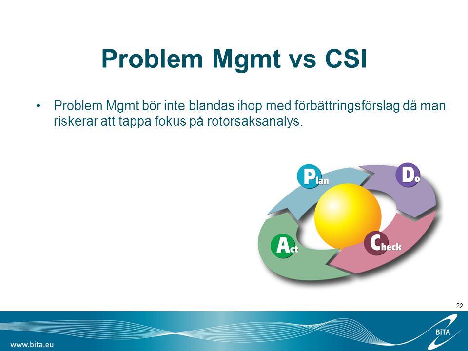 Problem Mgmt vs CSI Problem Mgmt bör inte blandas ihop med förbättringsförslag då man riskerar att tappa fokus på rotorsaksanalys. 22