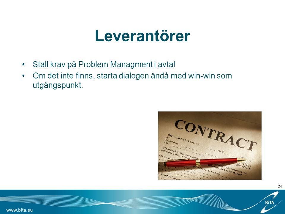 Leverantörer Ställ krav på Problem Managment i avtal Om det inte finns, starta dialogen ändå med win-win som utgångspunkt. 24
