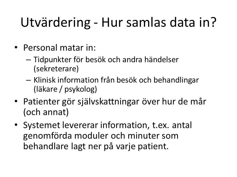 Utvärdering - Hur samlas data in.