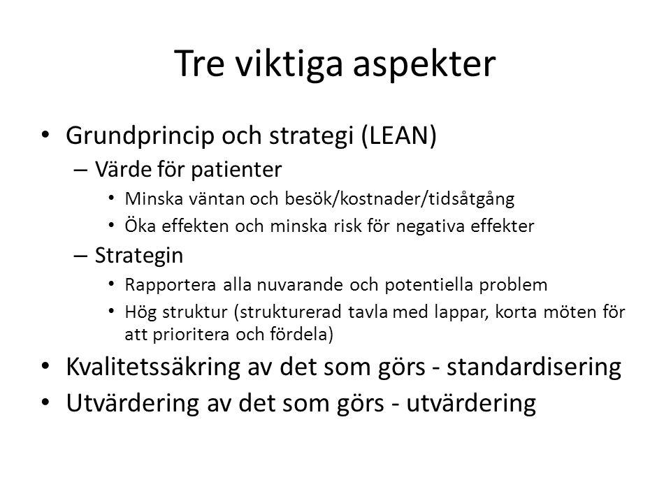 Tre viktiga aspekter Grundprincip och strategi (LEAN) – Värde för patienter Minska väntan och besök/kostnader/tidsåtgång Öka effekten och minska risk för negativa effekter – Strategin Rapportera alla nuvarande och potentiella problem Hög struktur (strukturerad tavla med lappar, korta möten för att prioritera och fördela) Kvalitetssäkring av det som görs - standardisering Utvärdering av det som görs - utvärdering