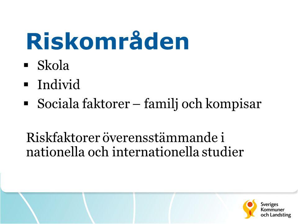 Riskområden  Skola  Individ  Sociala faktorer – familj och kompisar Riskfaktorer överensstämmande i nationella och internationella studier