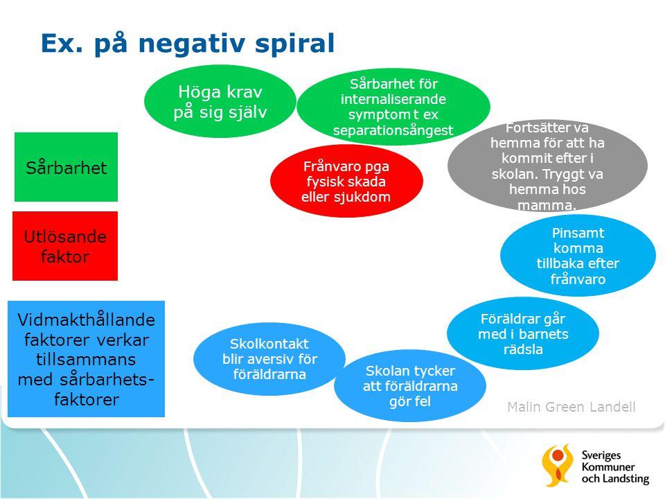 Ex. på negativ spiral Höga krav på sig själv Sårbarhet för internaliserande symptom t ex separationsångest Frånvaro pga fysisk skada eller sjukdom For