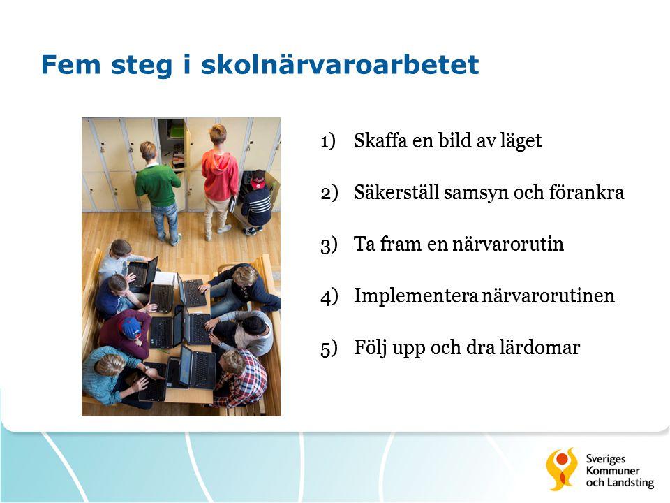 Fem steg i skolnärvaroarbetet 1) Skaffa en bild av läget 2) Säkerställ samsyn och förankra 3) Ta fram en närvarorutin 4) Implementera närvarorutinen 5