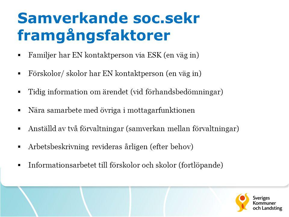 Samverkande soc.sekr framgångsfaktorer  Familjer har EN kontaktperson via ESK (en väg in)  Förskolor/ skolor har EN kontaktperson (en väg in)  Tidi