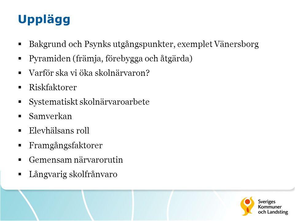 Upplägg  Bakgrund och Psynks utgångspunkter, exemplet Vänersborg  Pyramiden (främja, förebygga och åtgärda)  Varför ska vi öka skolnärvaron?  Risk