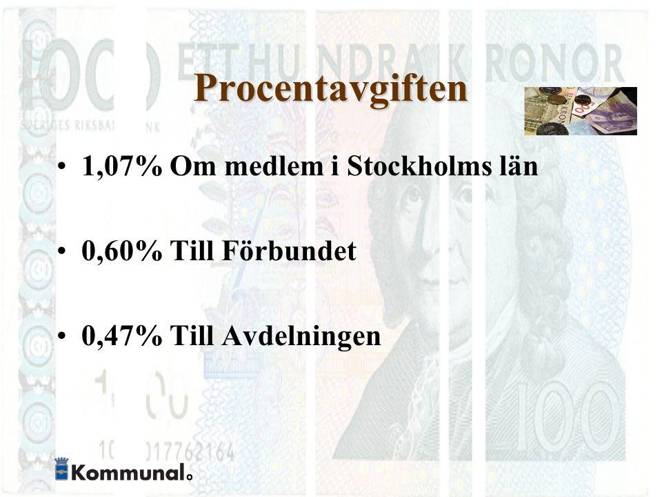 Procentavgiften 1,07% Om medlem i Stockholms län 0,60% Till Förbundet 0,47% Till Avdelningen
