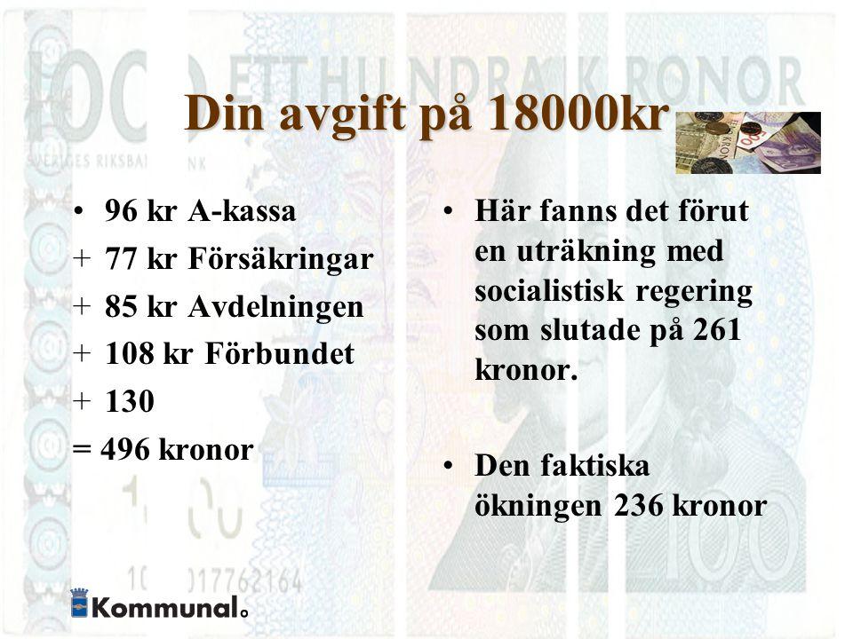 Din avgift på 18000kr 96 kr A-kassa +7+77 kr Försäkringar +8+85 kr Avdelningen +1+108 kr Förbundet +1+130 = 496 kronor Här fanns det förut en uträkning med socialistisk regering som slutade på 261 kronor.
