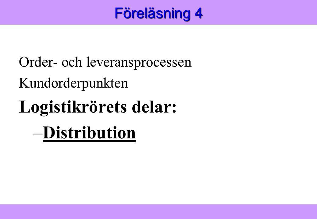 """Modern Logistik"" Aronsson, Ekdahl, Oskarsson, ""Modern Logistik"" Aronsson, Ekdahl, Oskarsson, © Liber 2003 Föreläsning 4 Order- och leveransprocessen"