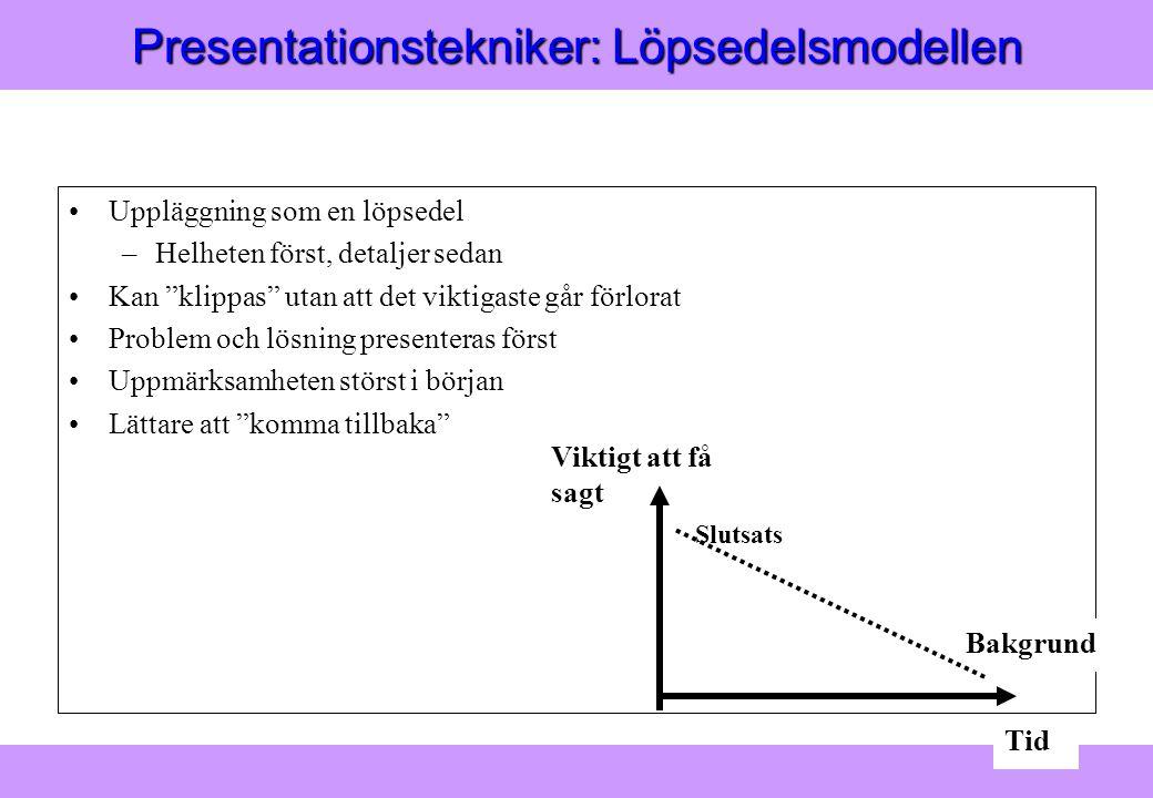 """""""Modern Logistik"""" Aronsson, Ekdahl, Oskarsson, """"Modern Logistik"""" Aronsson, Ekdahl, Oskarsson, © Liber 2003 Presentationstekniker: Löpsedelsmodellen Up"""