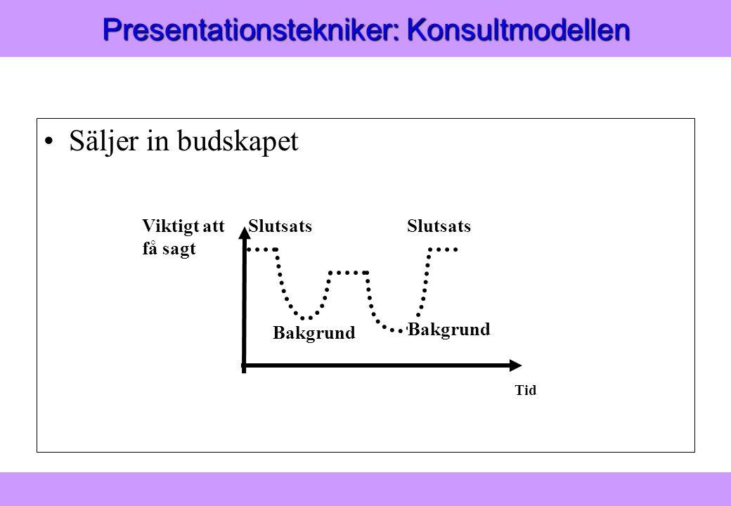"""""""Modern Logistik"""" Aronsson, Ekdahl, Oskarsson, """"Modern Logistik"""" Aronsson, Ekdahl, Oskarsson, © Liber 2003 Presentationstekniker: Konsultmodellen Sälj"""