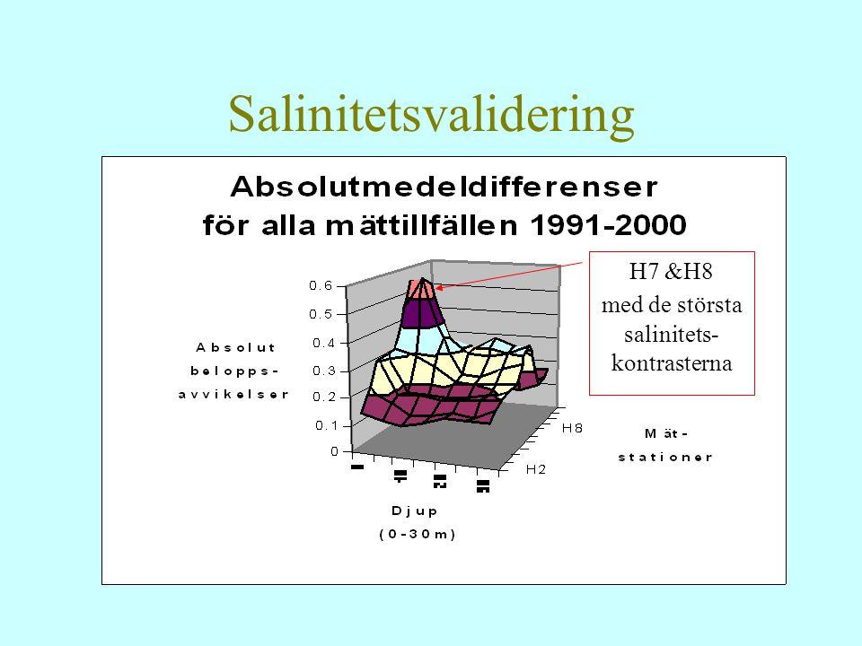 Salinitetsvalidering H7 &H8 med de största salinitets- kontrasterna