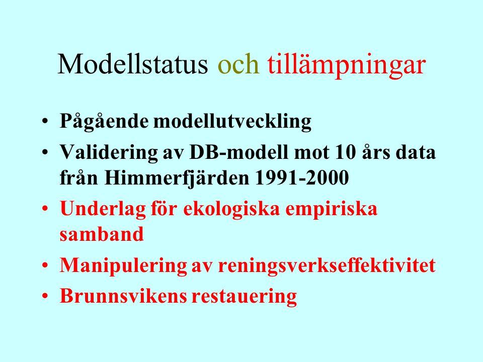 Modelleringsupplägg Tre separata modeller: 1) Hela Östersjön (3D) 2) Svealandskustens ytterområde (3D) 3) Svealandskustens bassänger (DB)