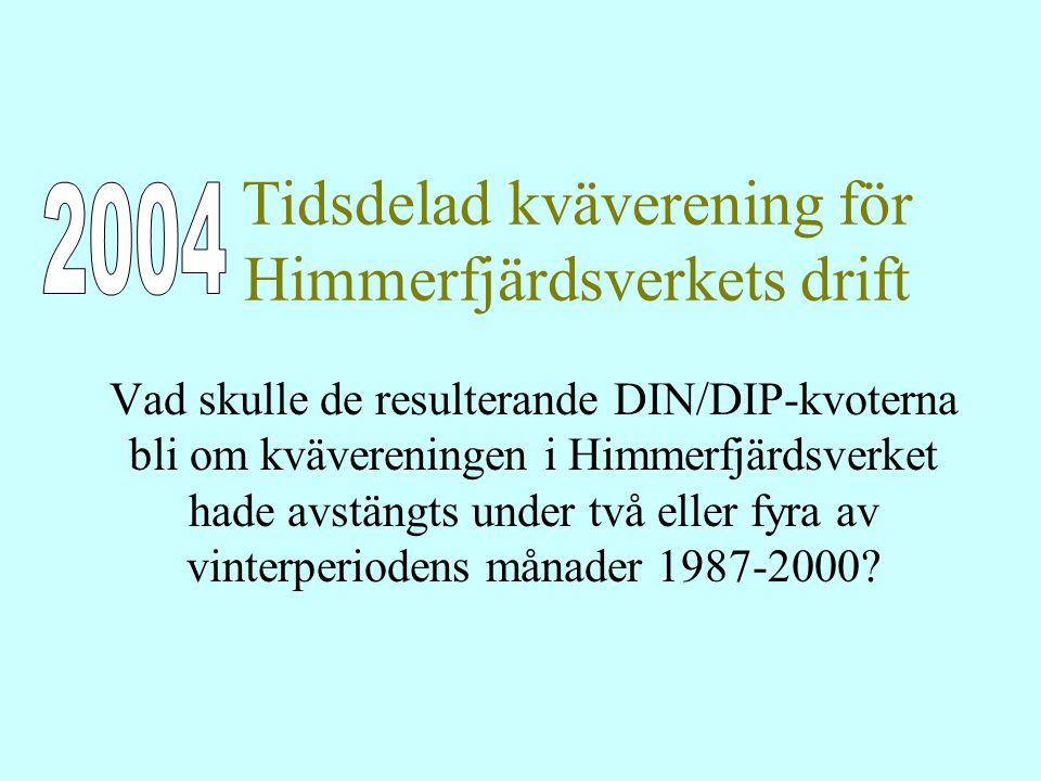 Tidsdelad kväverening för Himmerfjärdsverkets drift Vad skulle de resulterande DIN/DIP-kvoterna bli om kvävereningen i Himmerfjärdsverket hade avstängts under två eller fyra av vinterperiodens månader 1987-2000