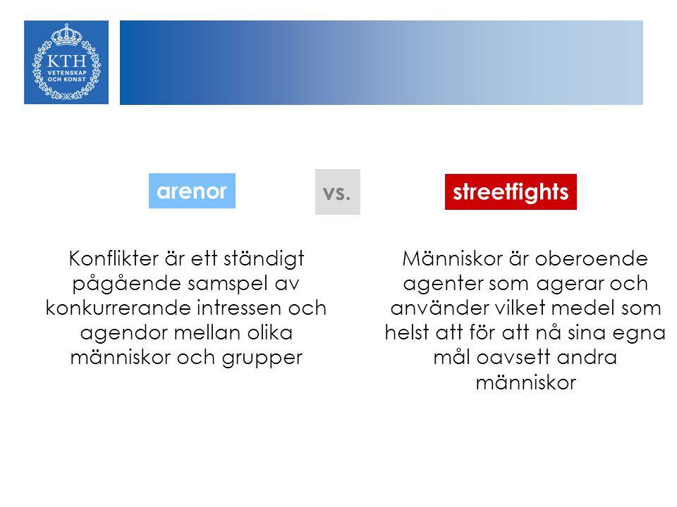 Konflikter är ett ständigt pågående samspel av konkurrerande intressen och agendor mellan olika människor och grupper arenor streetfights vs. Människo
