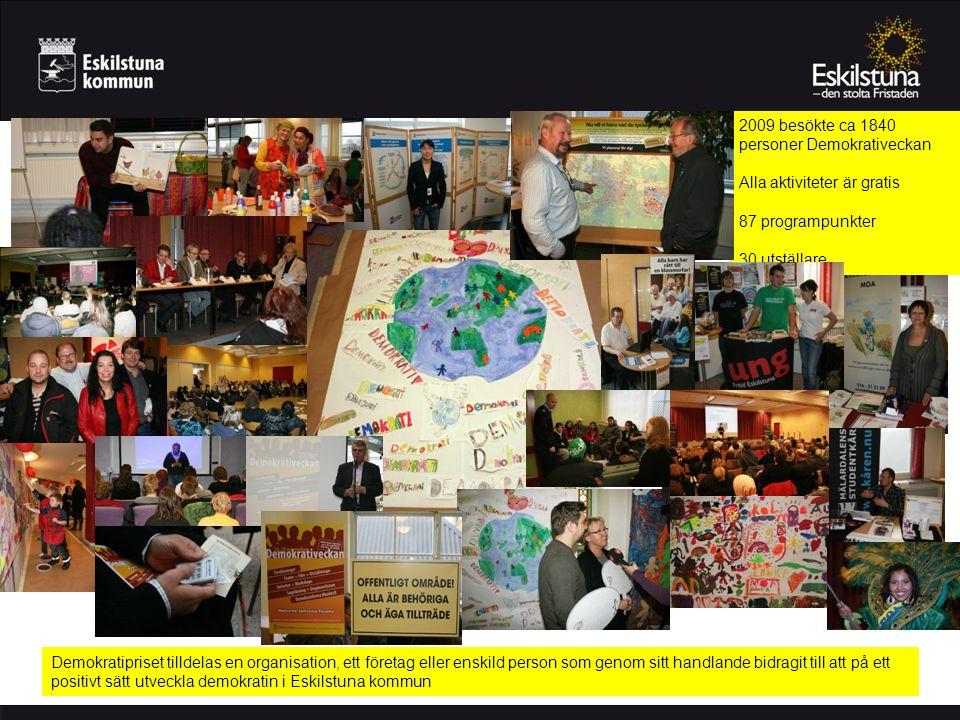 2009 besökte ca 1840 personer Demokrativeckan Alla aktiviteter är gratis 87 programpunkter 30 utställare Demokratipriset tilldelas en organisation, ett företag eller enskild person som genom sitt handlande bidragit till att på ett positivt sätt utveckla demokratin i Eskilstuna kommun