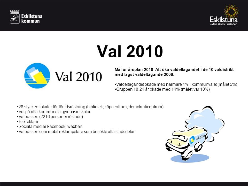 Val 2010 Mål ur årsplan 2010 Att öka valdeltagandet i de 10 valdistrikt med lägst valdeltagande 2006.