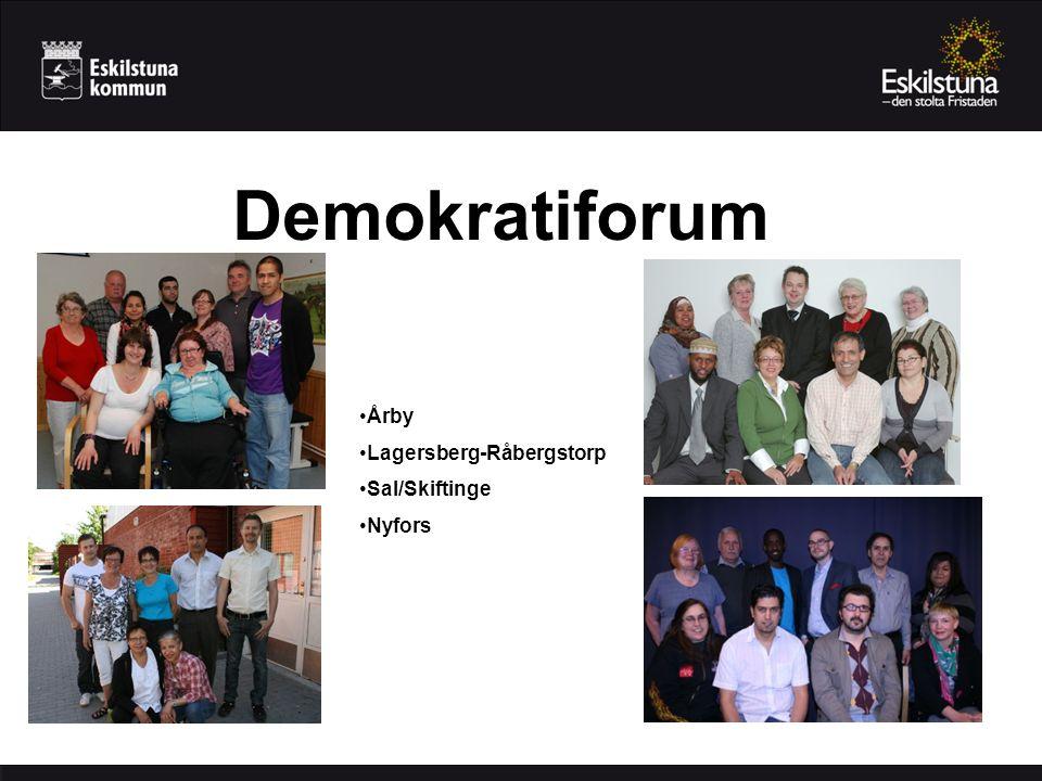 Demokratiforum Årby Lagersberg-Råbergstorp Sal/Skiftinge Nyfors