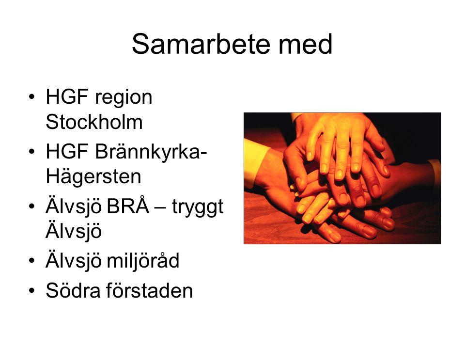 Samarbete med HGF region Stockholm HGF Brännkyrka- Hägersten Älvsjö BRÅ – tryggt Älvsjö Älvsjö miljöråd Södra förstaden