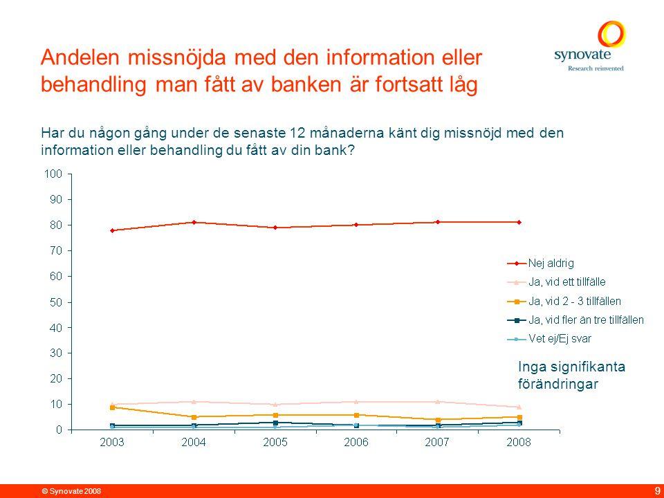 © Synovate 2008 9 Andelen missnöjda med den information eller behandling man fått av banken är fortsatt låg Har du någon gång under de senaste 12 måna