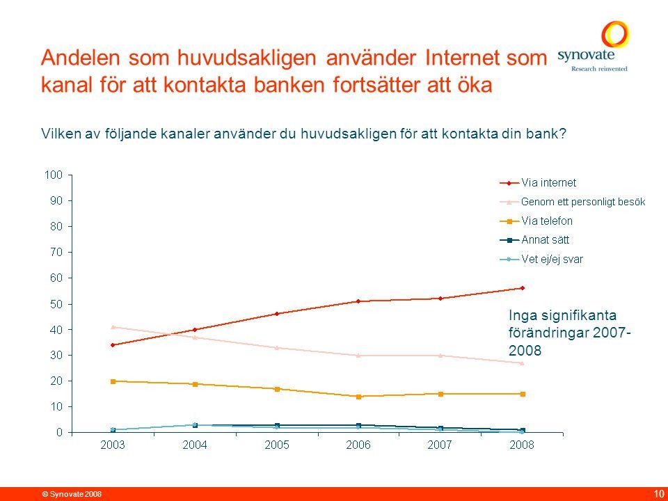 © Synovate 2008 10 Andelen som huvudsakligen använder Internet som kanal för att kontakta banken fortsätter att öka Vilken av följande kanaler använder du huvudsakligen för att kontakta din bank.